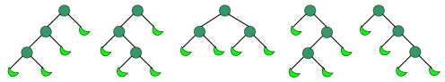 Catalan number binary tree example.png